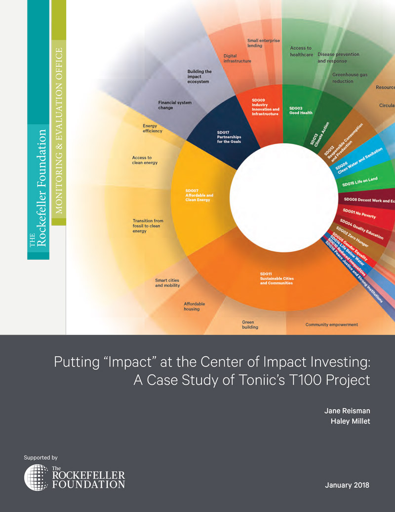 News in Impact Investing | KL Felicitas Foundation